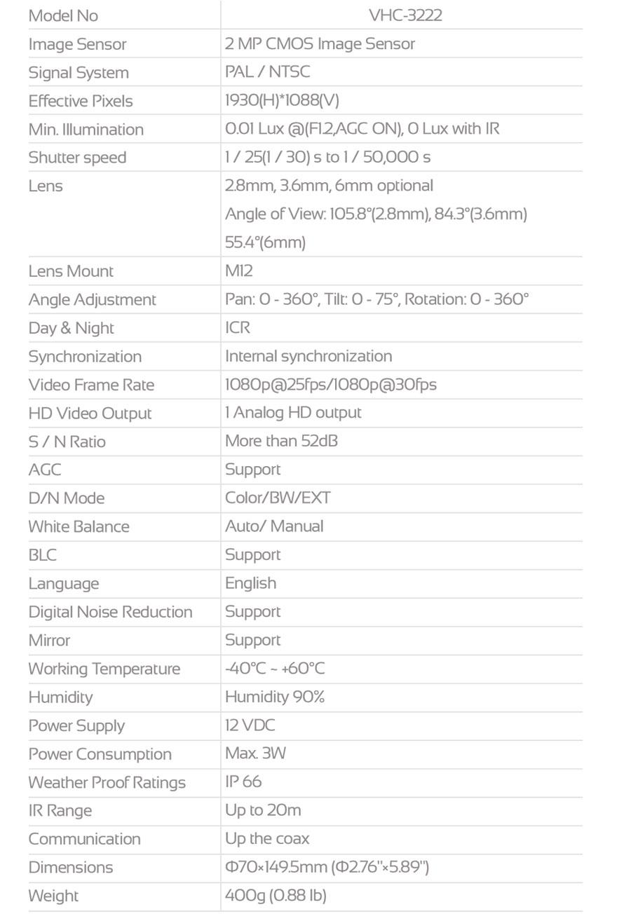 VERTINA-VHC-3222-data VHC-3222