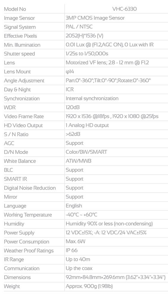 VERTINA-VHC-6330-data VHC-6330