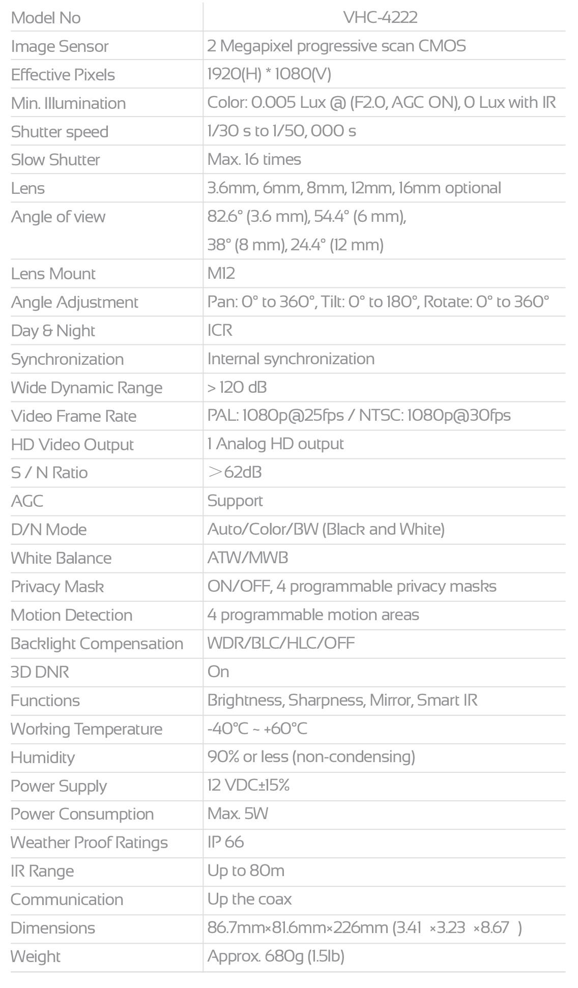 VERTINA-VHC-4222-Data VHC-4222