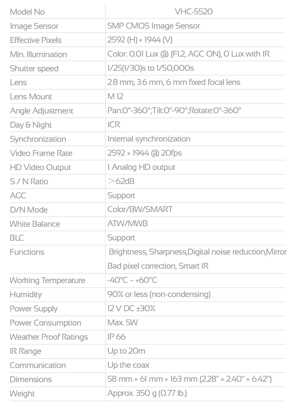 VERTINA-VHC-5520-data VHC-5520