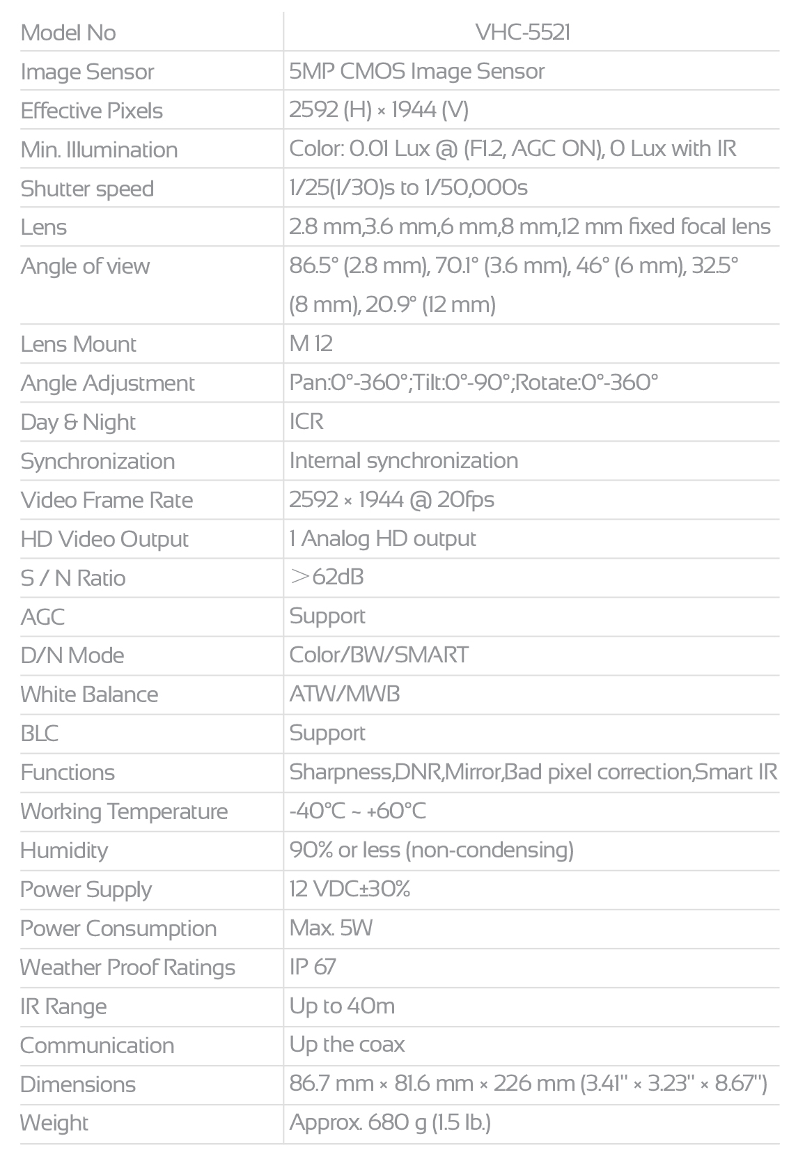 VERTINA-VHC-5521-data VHC-5521