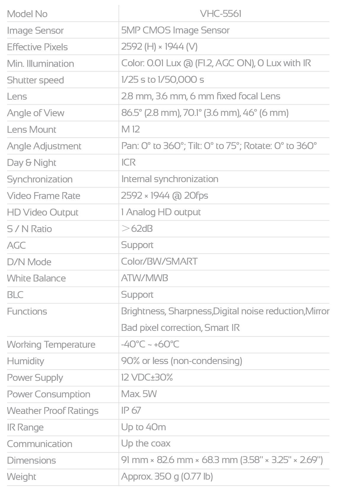 VERTINA-VHC-5561-data VHC-5561