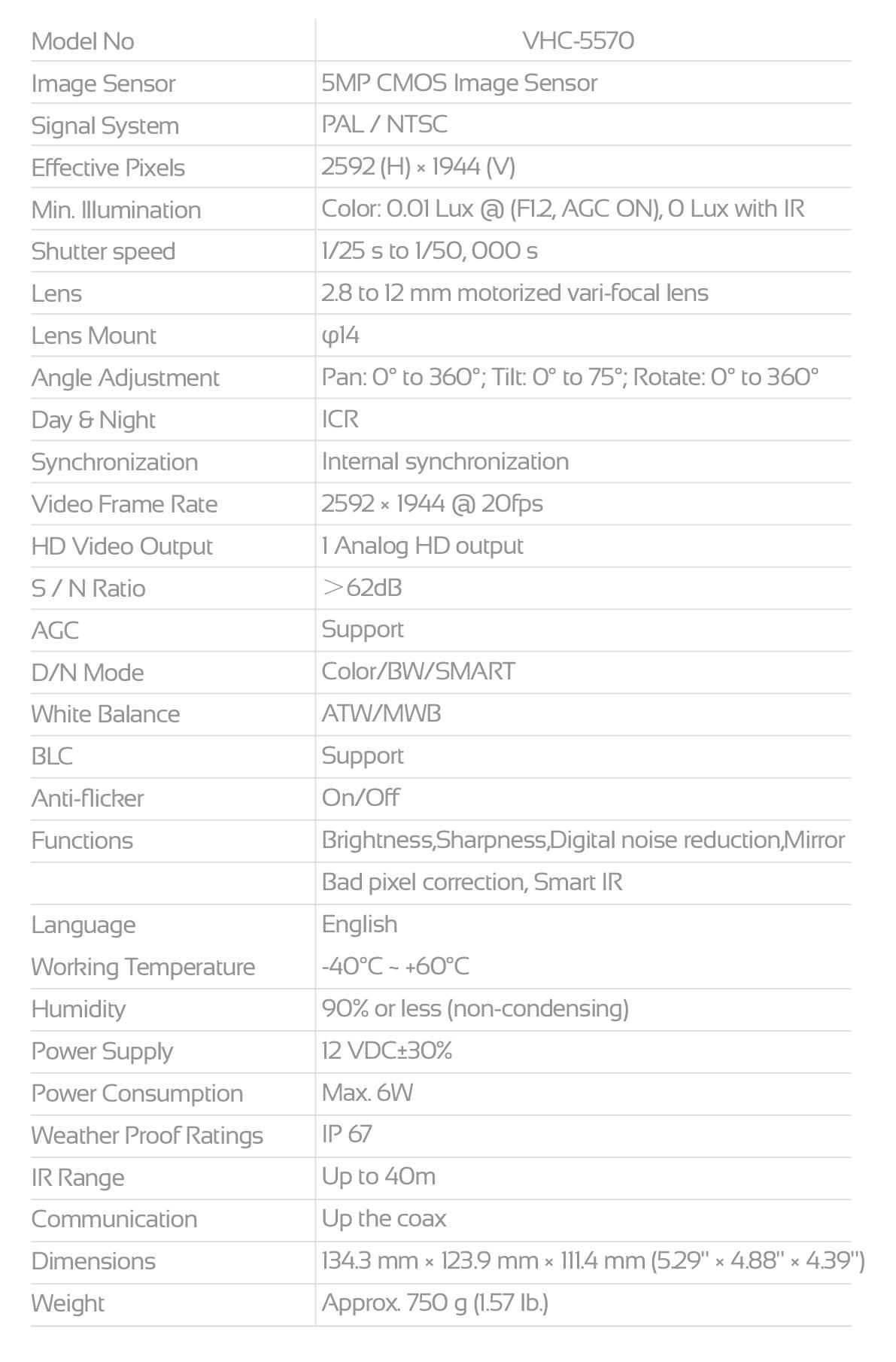 VERTINA-VHC-5570-data VHC-5570